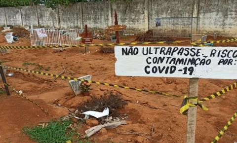Rondônia registra 26 mortes e 695 novos casos nesta sexta-feira (28)
